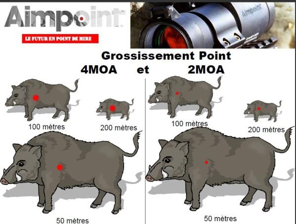Aimpoint 9000SC 4 MOA