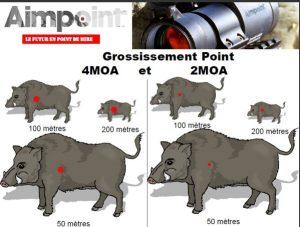 Aimpoint 9000SC 2 MOA