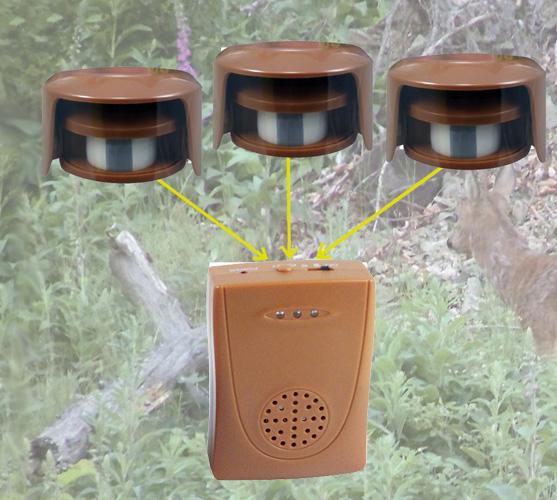Senzor za pokret divljači